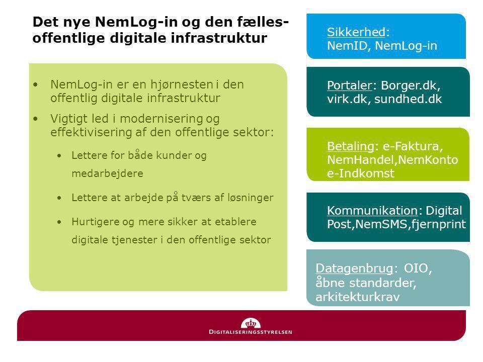 Det nye NemLog-in og den fælles-offentlige digitale infrastruktur