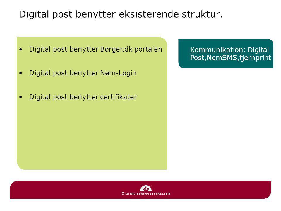 Digital post benytter eksisterende struktur.