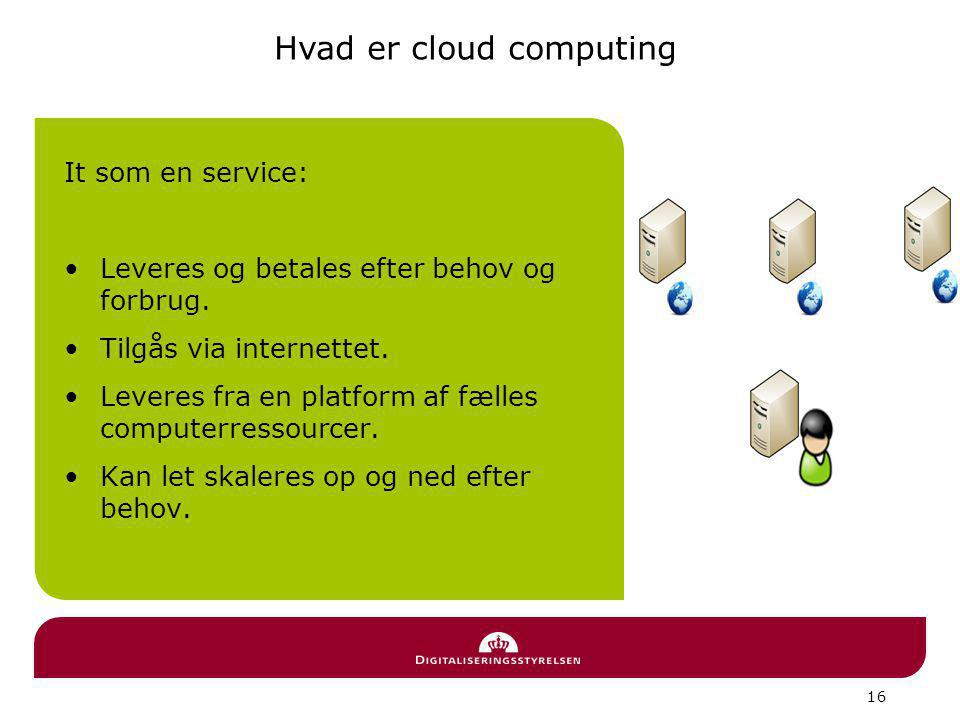 Hvad er cloud computing