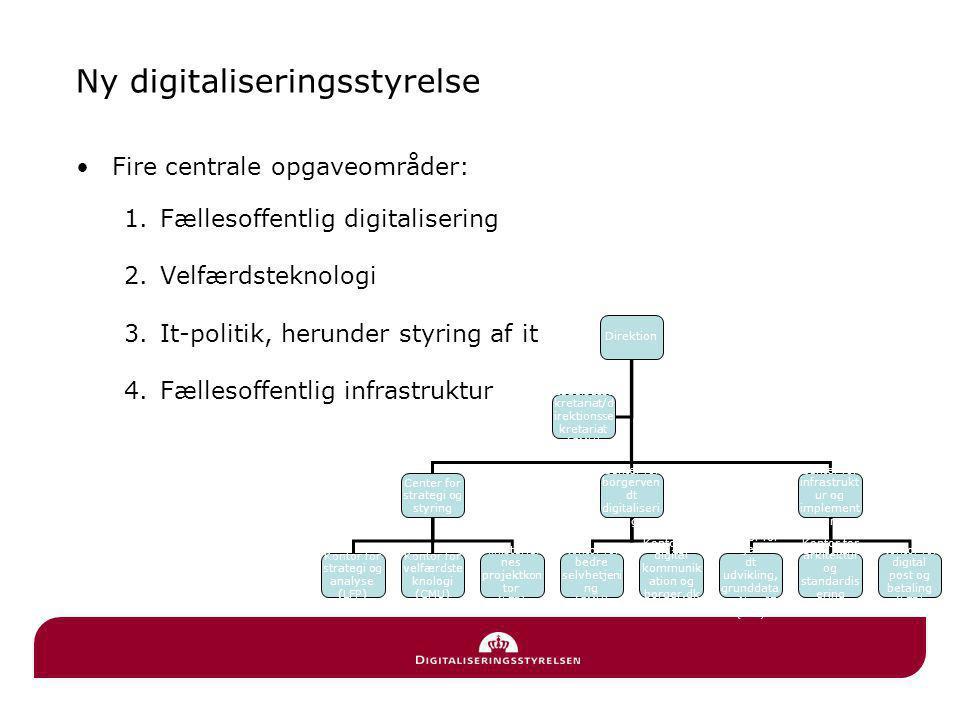 Ny digitaliseringsstyrelse