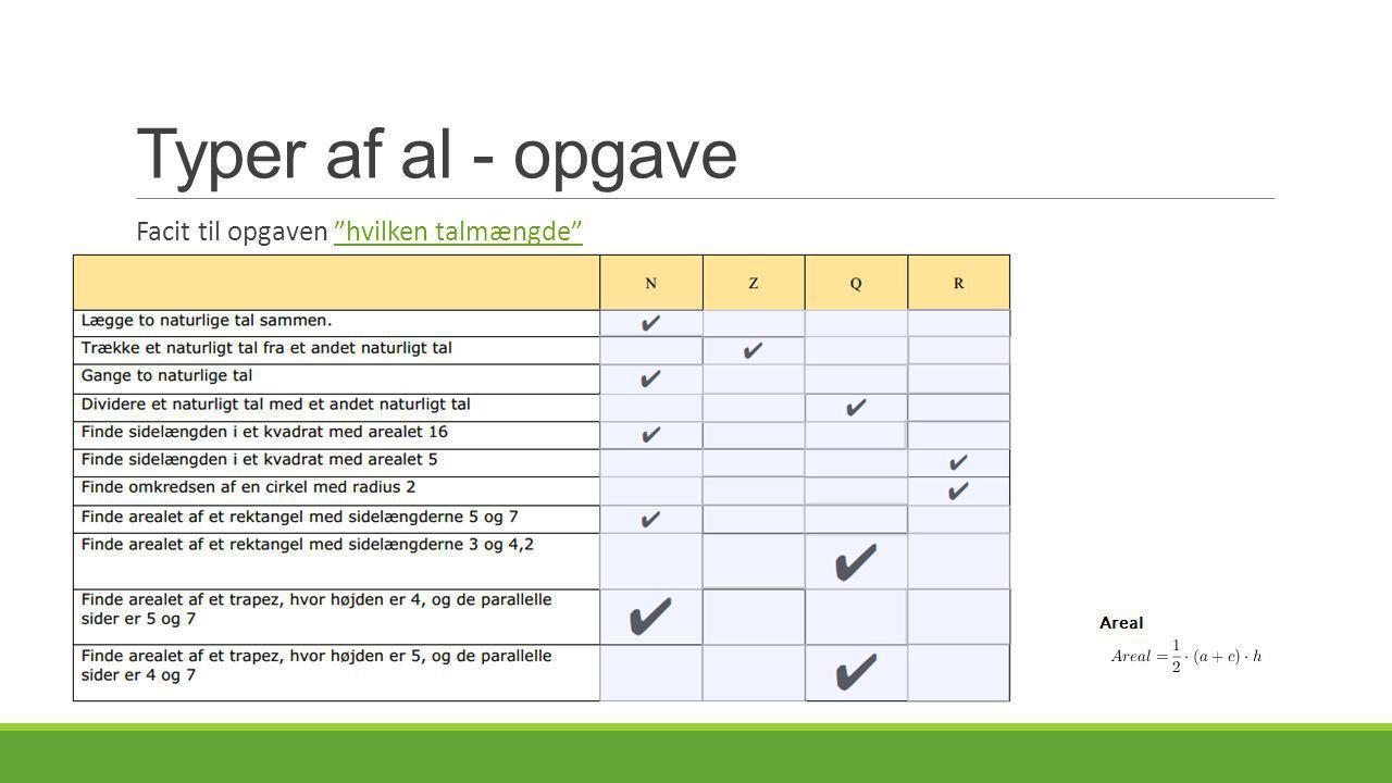 Typer af al - opgave Facit til opgaven hvilken talmængde