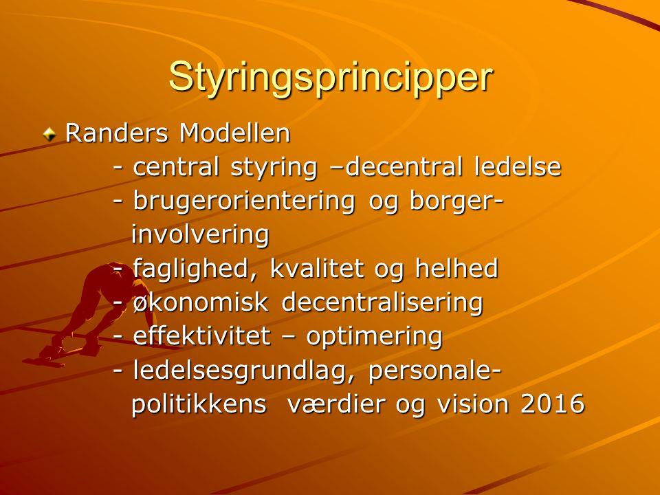 Styringsprincipper Randers Modellen