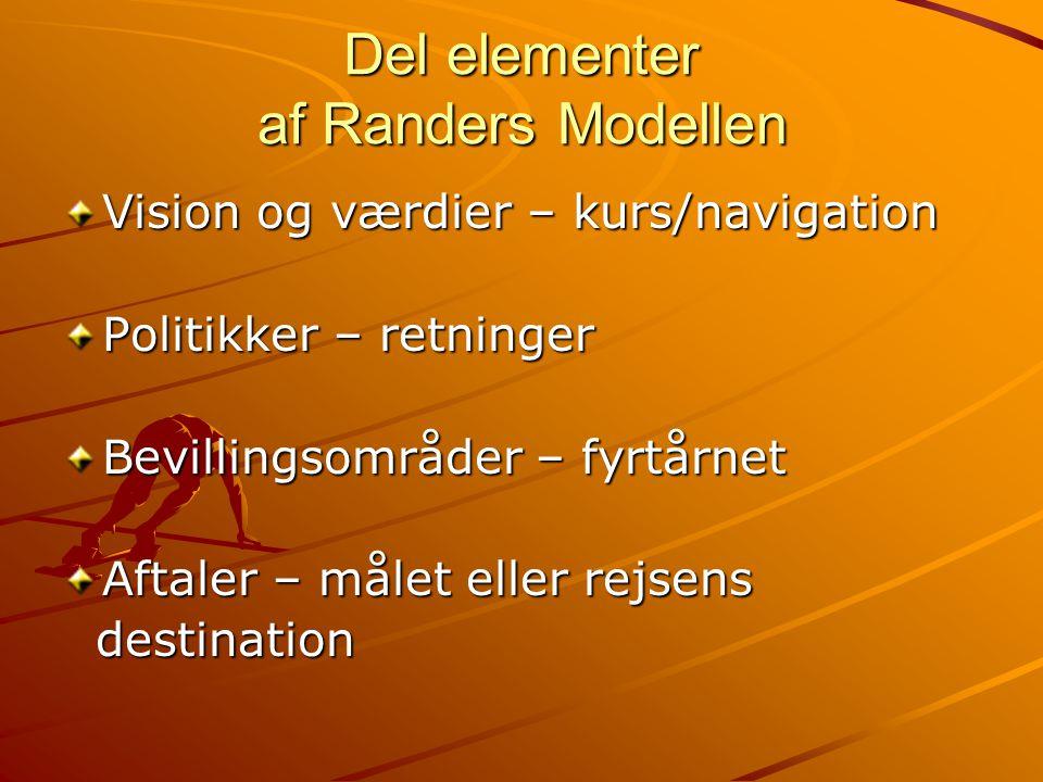Del elementer af Randers Modellen