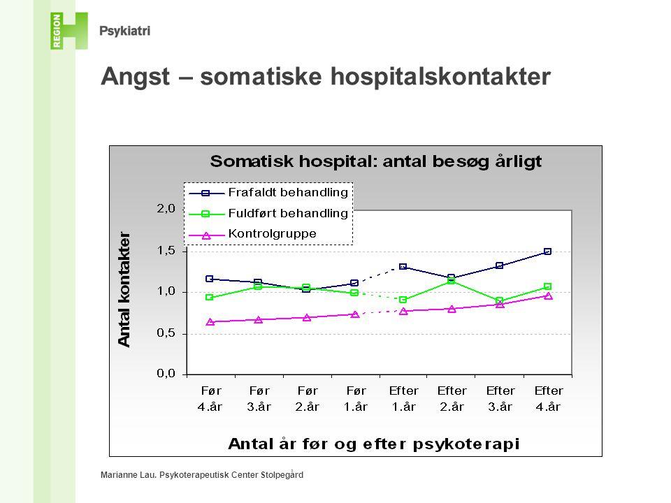 Angst – somatiske hospitalskontakter