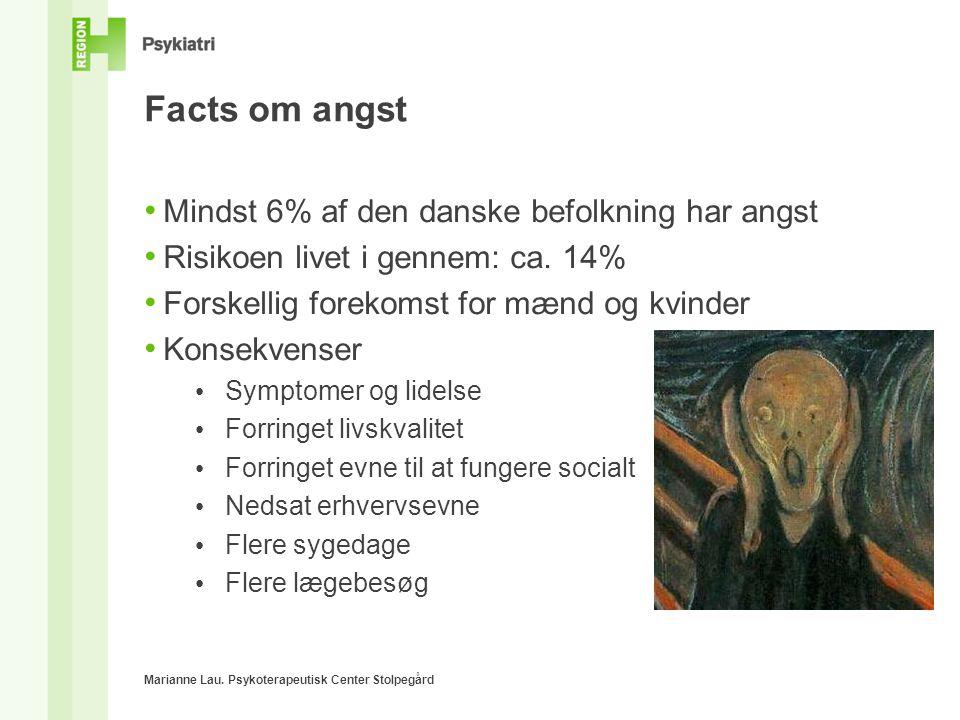 Facts om angst Mindst 6% af den danske befolkning har angst