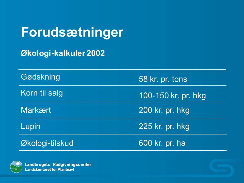 Forudsætninger Økologi-kalkuler 2002 58 kr. pr. tons Gødskning