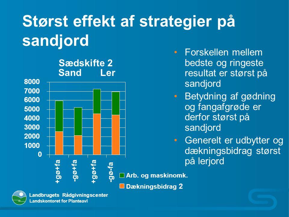 Størst effekt af strategier på sandjord