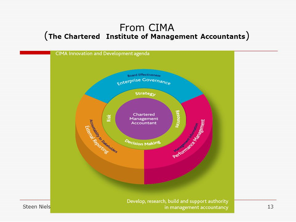 From CIMA (The Chartered Institute of Management Accountants)