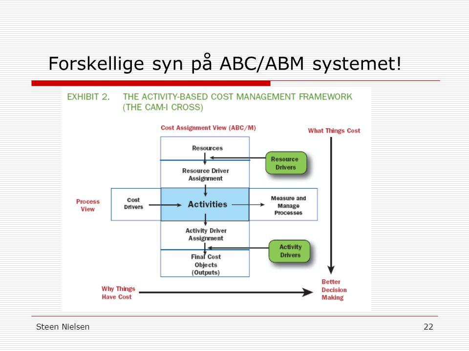 Forskellige syn på ABC/ABM systemet!