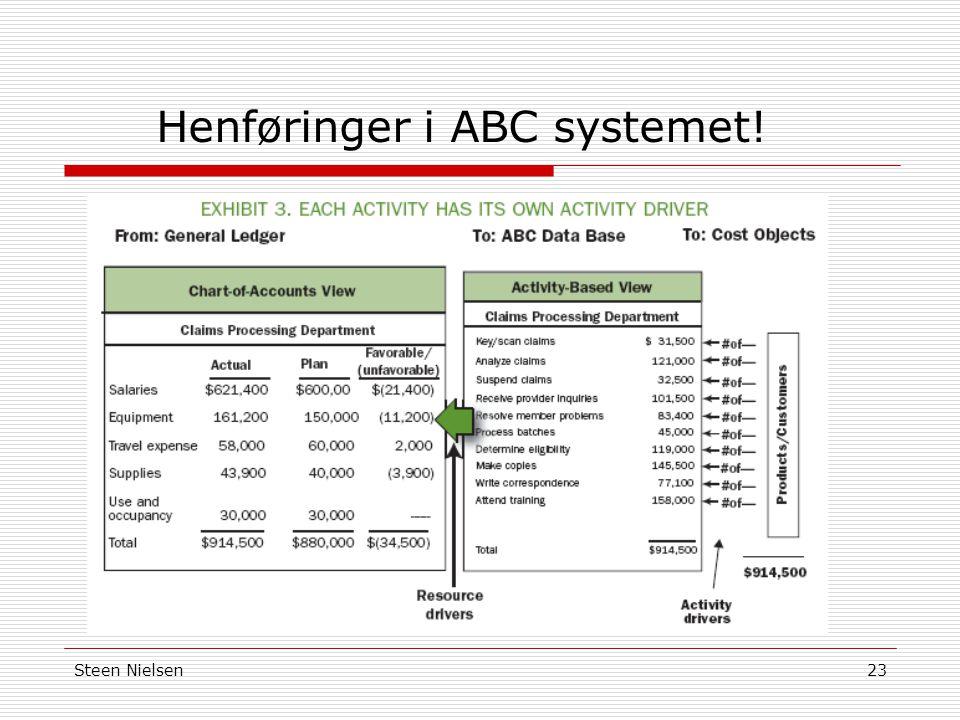 Henføringer i ABC systemet!