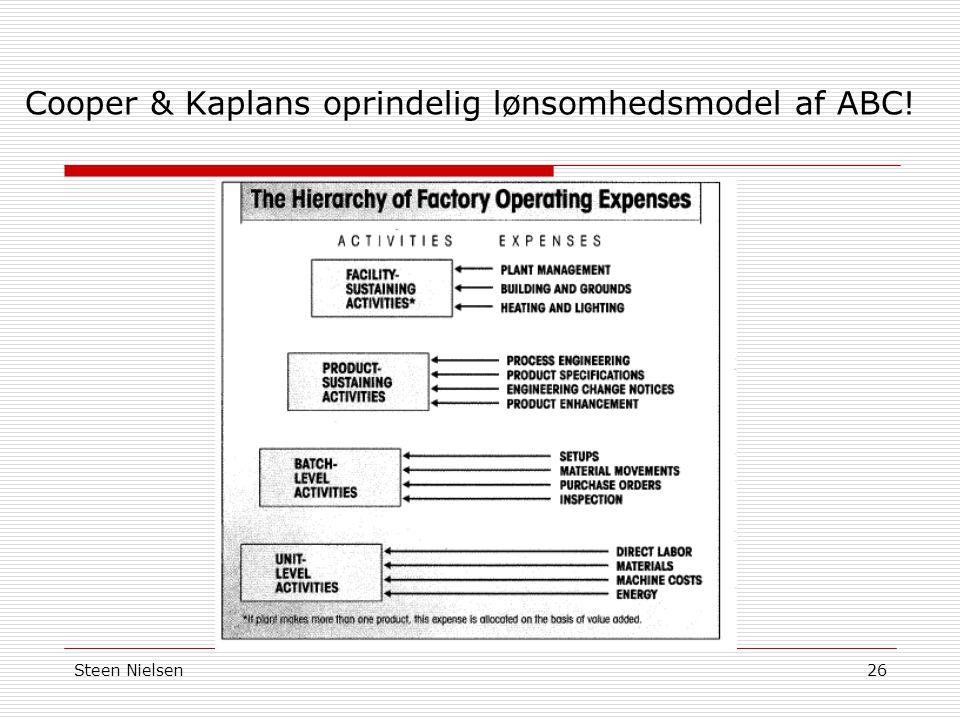 Cooper & Kaplans oprindelig lønsomhedsmodel af ABC!
