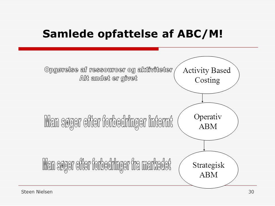 Samlede opfattelse af ABC/M!