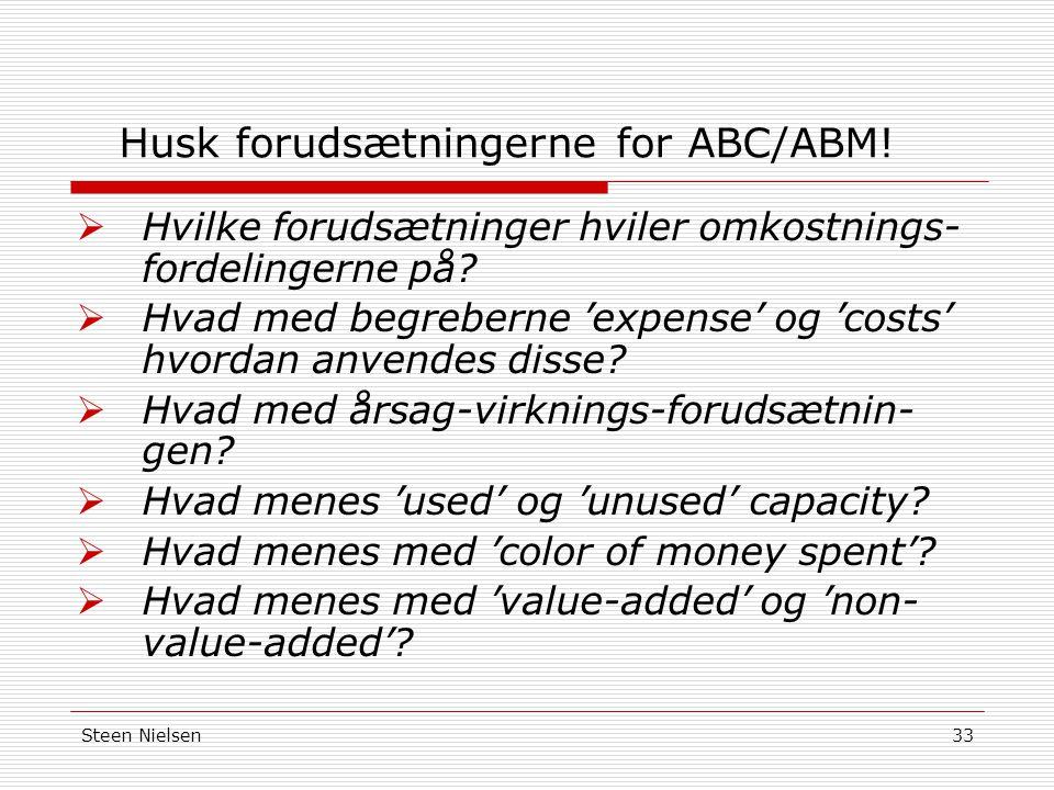 Husk forudsætningerne for ABC/ABM!