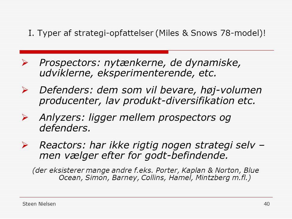 I. Typer af strategi-opfattelser (Miles & Snows 78-model)!