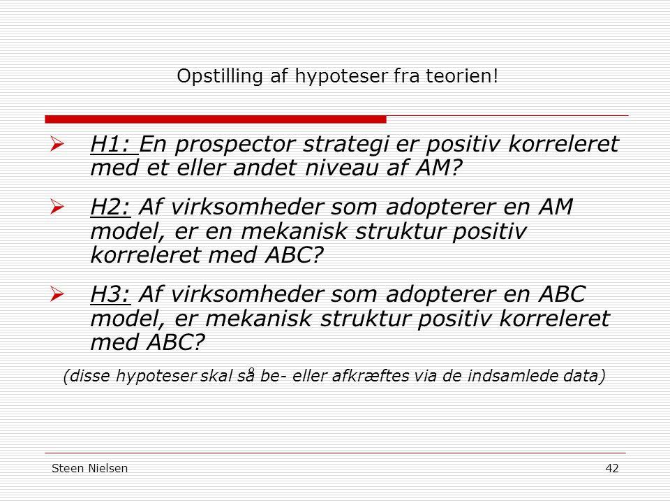 Opstilling af hypoteser fra teorien!