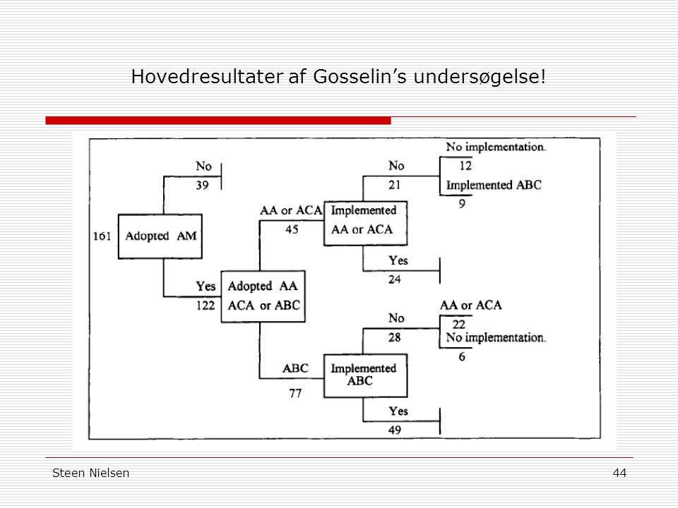 Hovedresultater af Gosselin's undersøgelse!