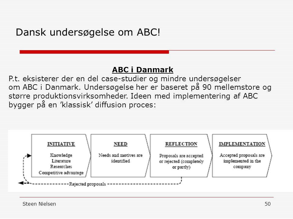 Dansk undersøgelse om ABC!