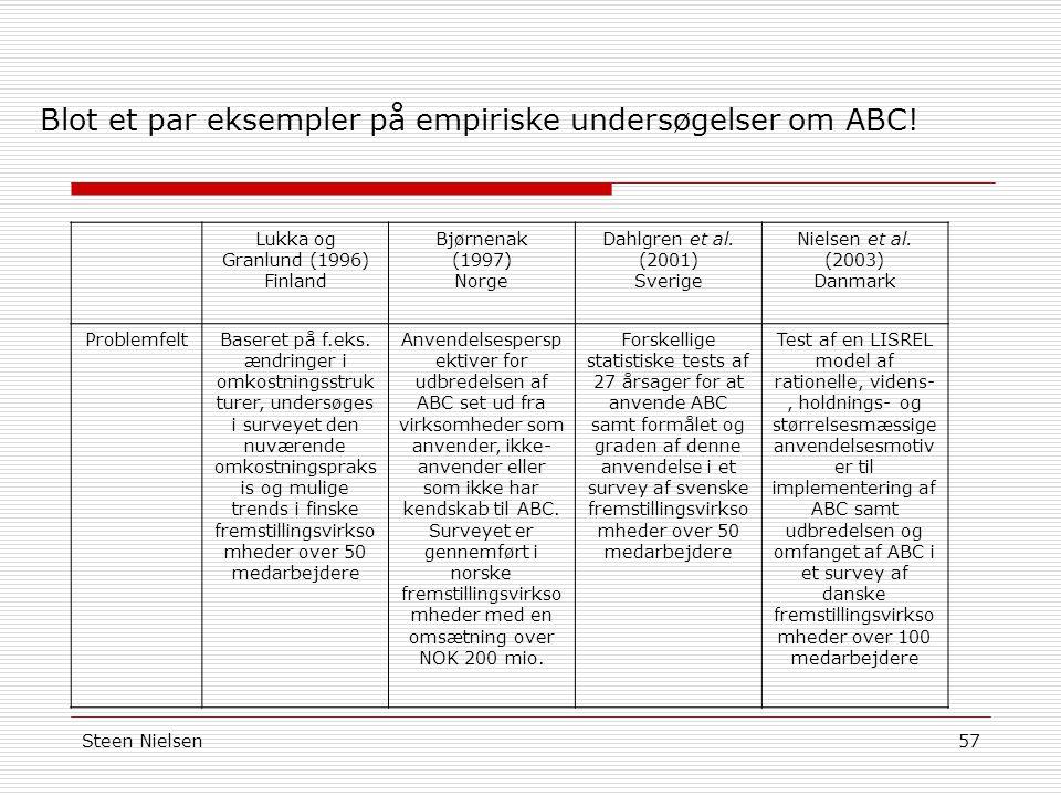 Blot et par eksempler på empiriske undersøgelser om ABC!