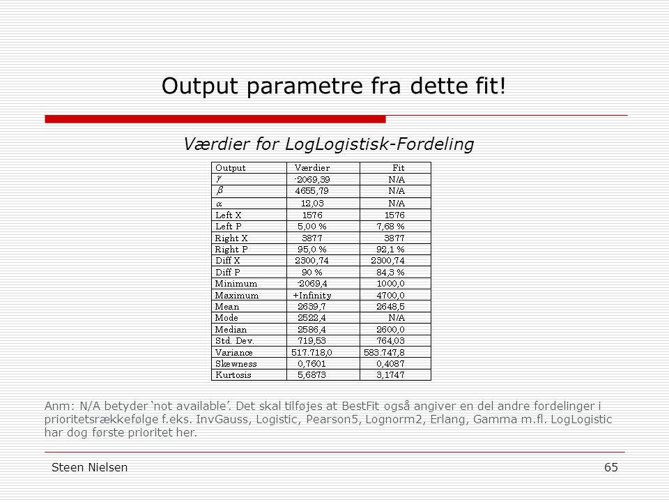 Output parametre fra dette fit!