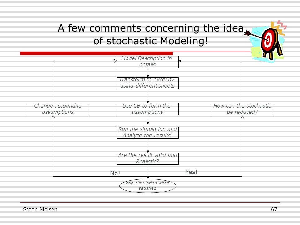 A few comments concerning the idea of stochastic Modeling!