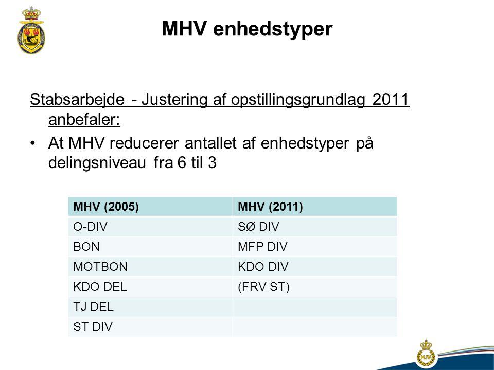 MHV enhedstyper Stabsarbejde - Justering af opstillingsgrundlag 2011 anbefaler: