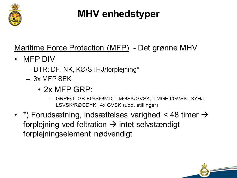 MHV enhedstyper Maritime Force Protection (MFP) - Det grønne MHV