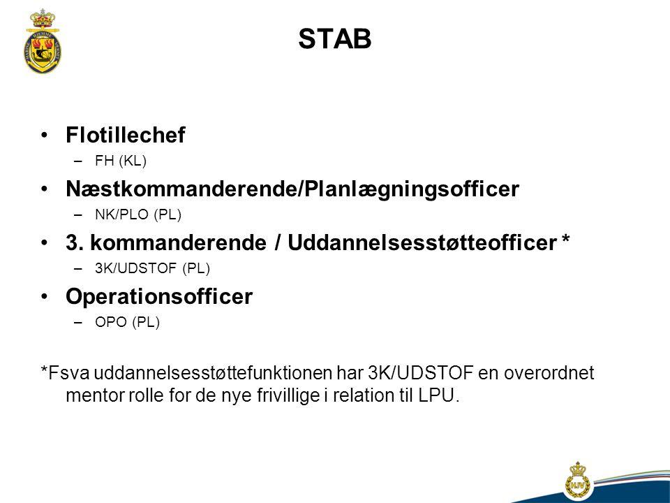 STAB Flotillechef Næstkommanderende/Planlægningsofficer