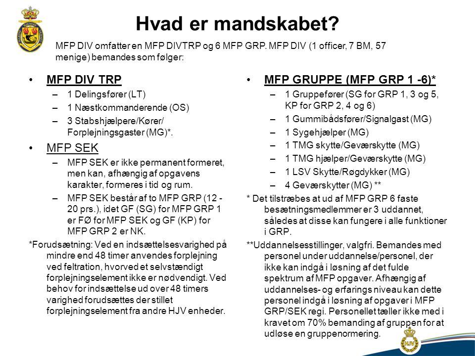 Hvad er mandskabet MFP DIV TRP MFP SEK MFP GRUPPE (MFP GRP 1 -6)*