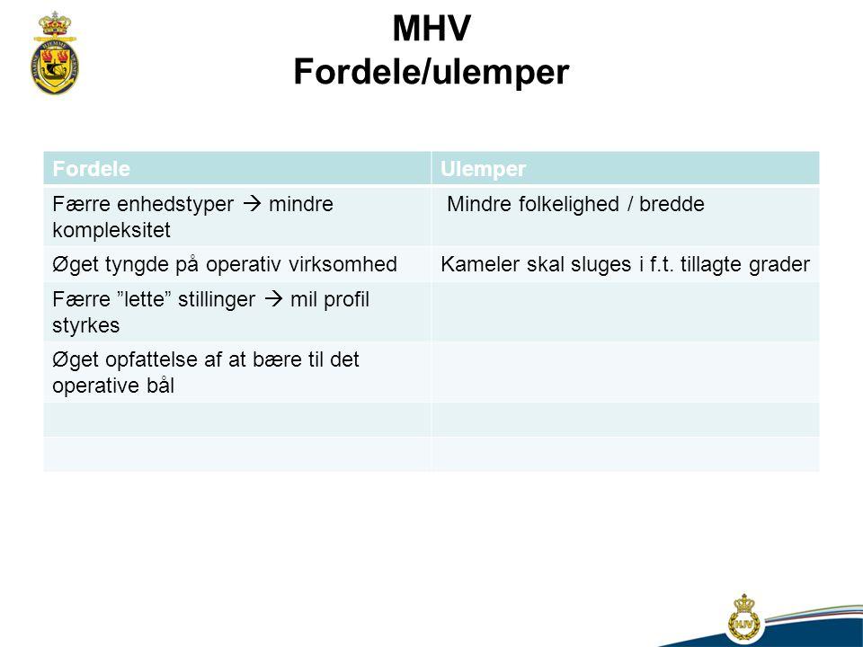 MHV Fordele/ulemper Fordele Ulemper