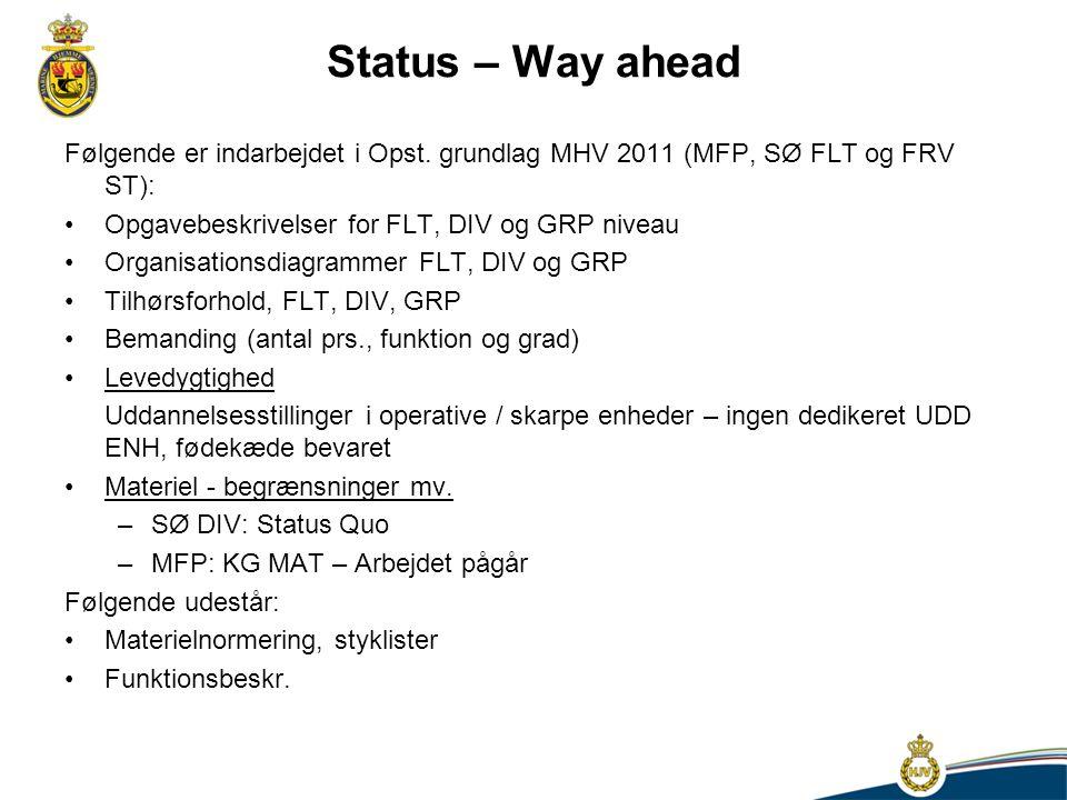 Status – Way ahead Følgende er indarbejdet i Opst. grundlag MHV 2011 (MFP, SØ FLT og FRV ST): Opgavebeskrivelser for FLT, DIV og GRP niveau.