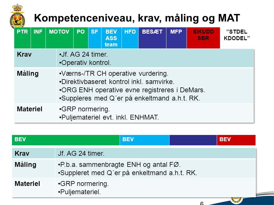 Kompetenceniveau, krav, måling og MAT
