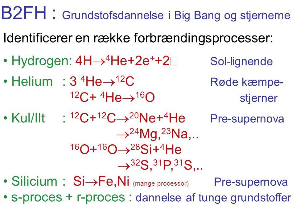 B2FH : Grundstofsdannelse i Big Bang og stjernerne
