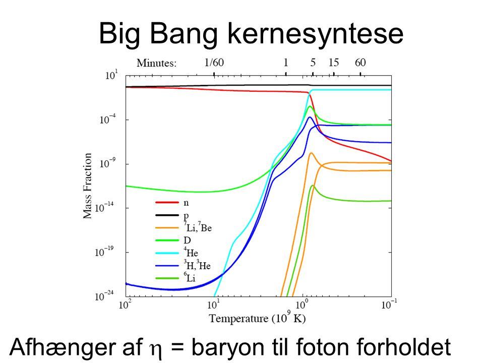 Big Bang kernesyntese Afhænger af  = baryon til foton forholdet
