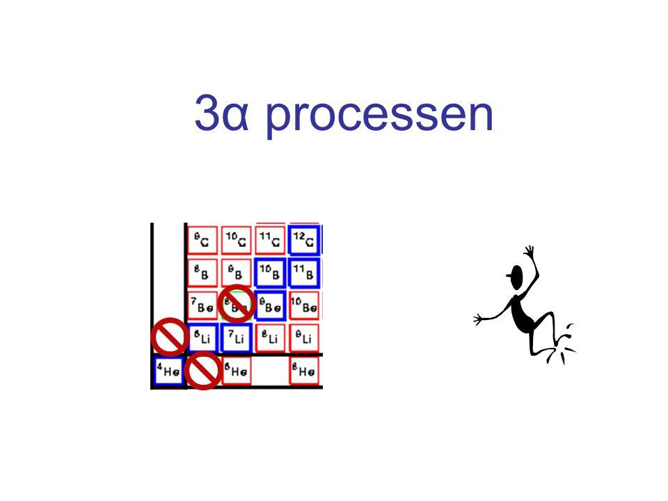 3α processen