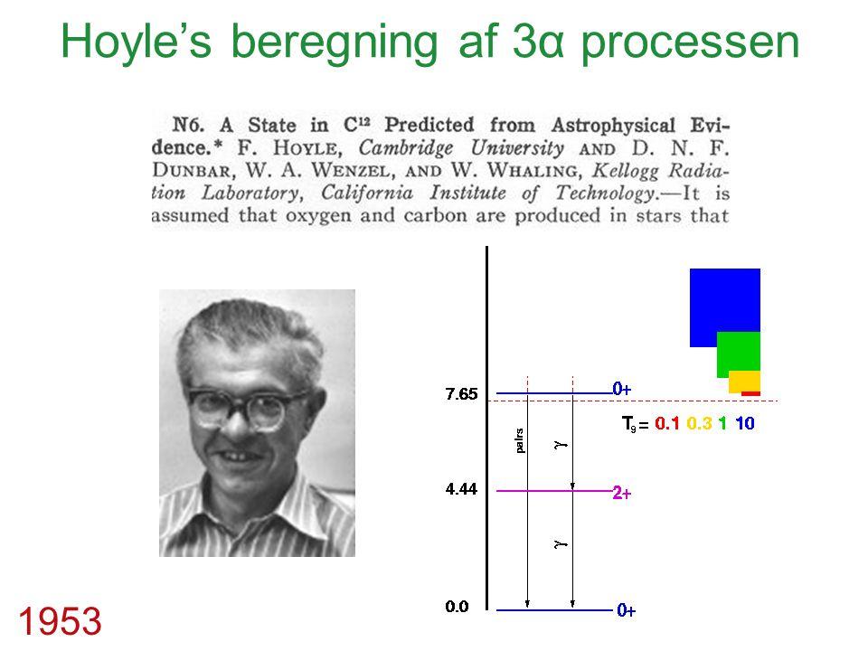 Hoyle's beregning af 3α processen