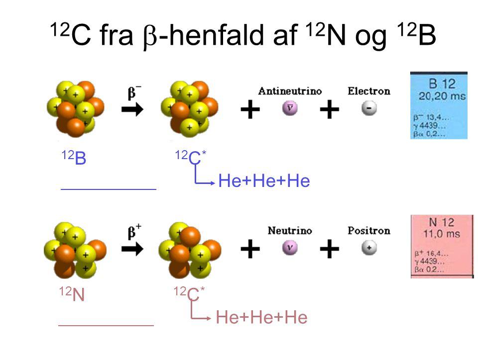 12C fra b-henfald af 12N og 12B 12B 12C* He+He+He 12N 12C* He+He+He