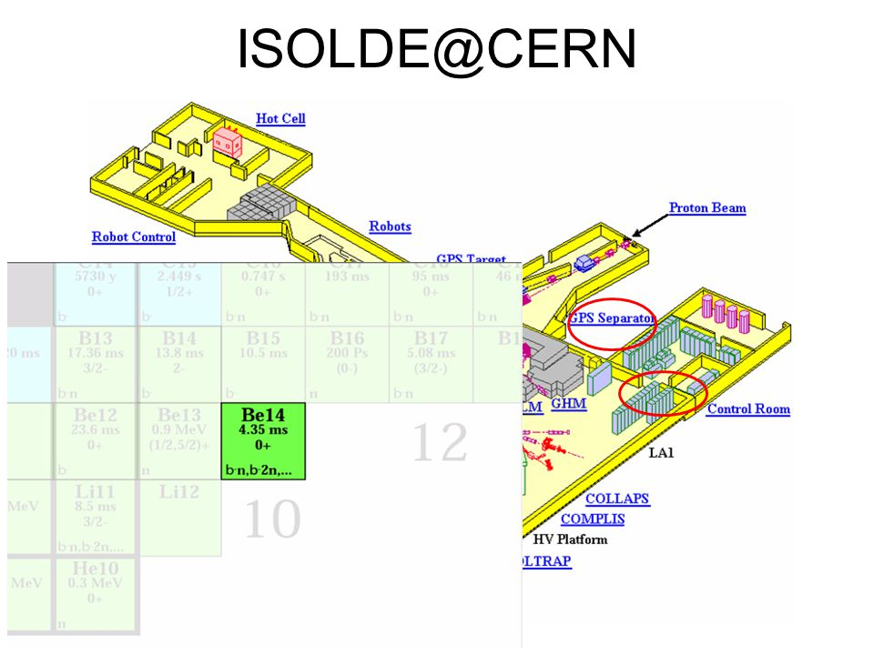 ISOLDE@CERN Picture OH after