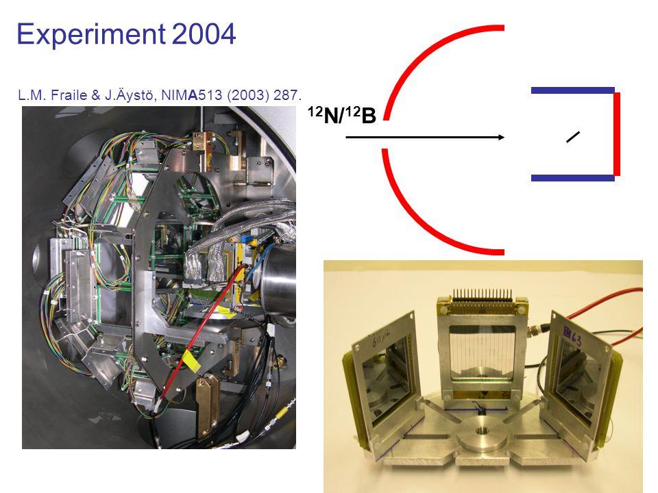 Experiment 2004 12N/12B L.M. Fraile & J.Äystö, NIMA513 (2003) 287.