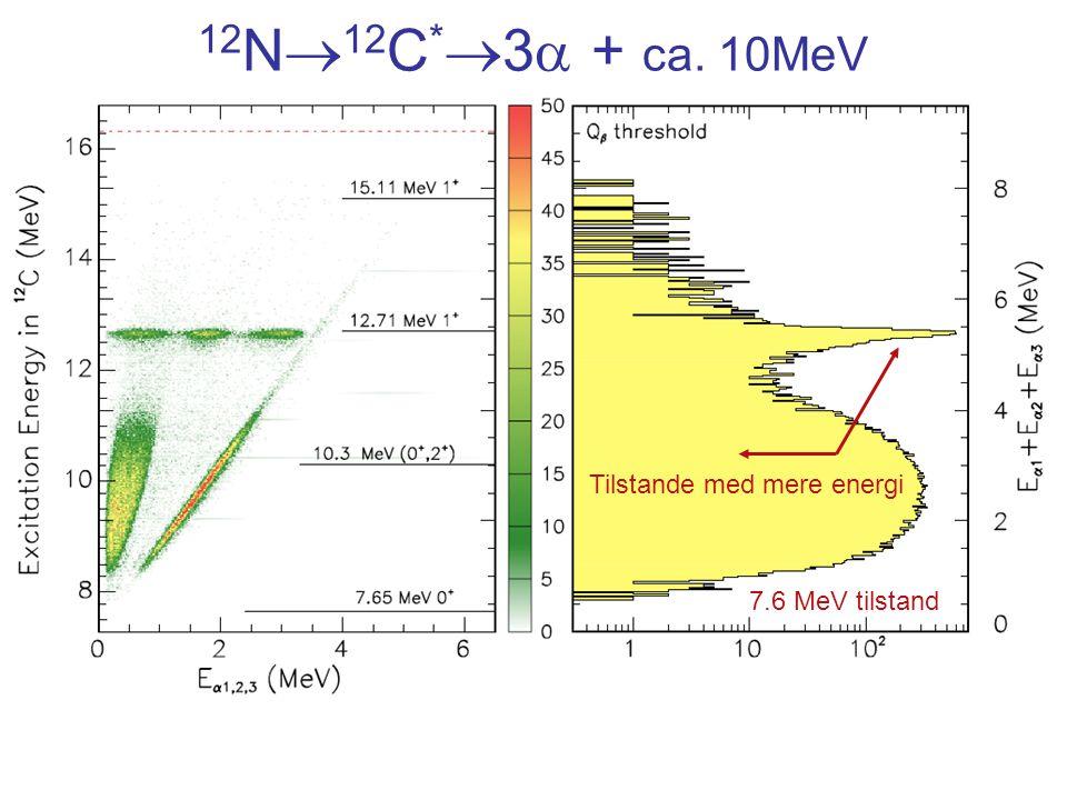 12N12C*3 + ca. 10MeV Tilstande med mere energi 7.6 MeV tilstand