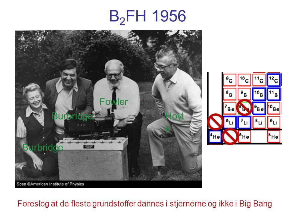B2FH 1956 Fowler Burbridge Hoyle Burbridge