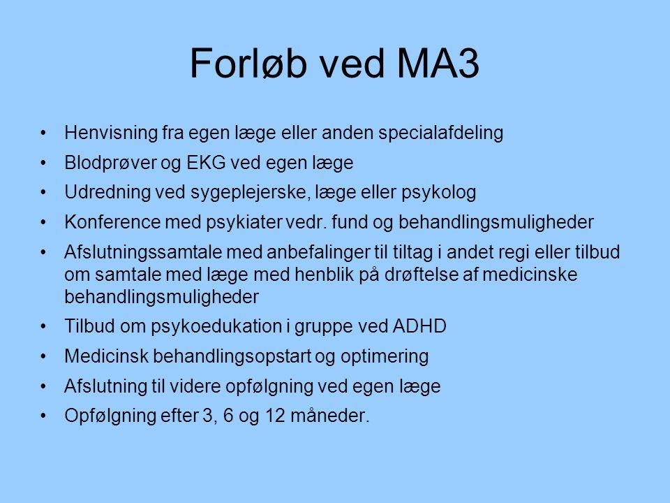 Forløb ved MA3 Henvisning fra egen læge eller anden specialafdeling