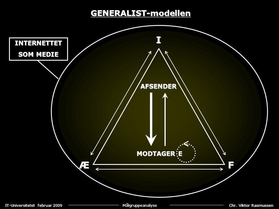 GENERALIST-modellen I INTERNETTET SOM MEDIE AFSENDER MODTAGER E Æ F