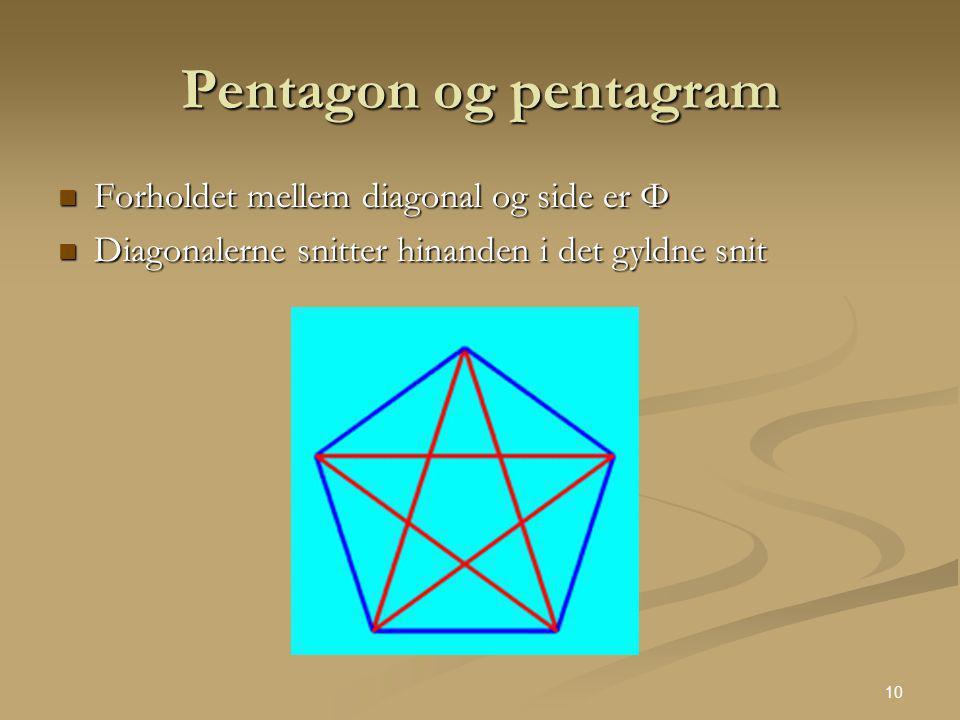 Pentagon og pentagram Forholdet mellem diagonal og side er Φ