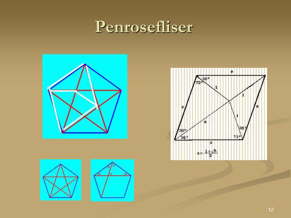 Penrosefliser