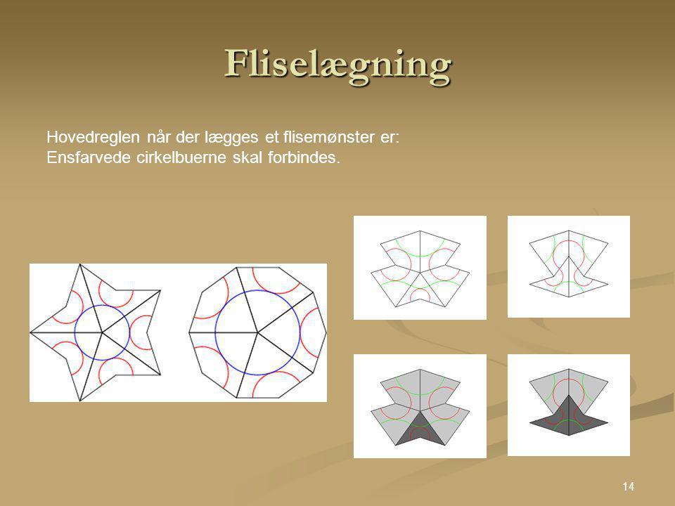 Fliselægning Hovedreglen når der lægges et flisemønster er: