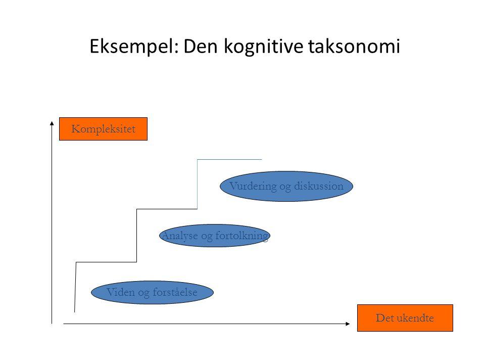 Eksempel: Den kognitive taksonomi