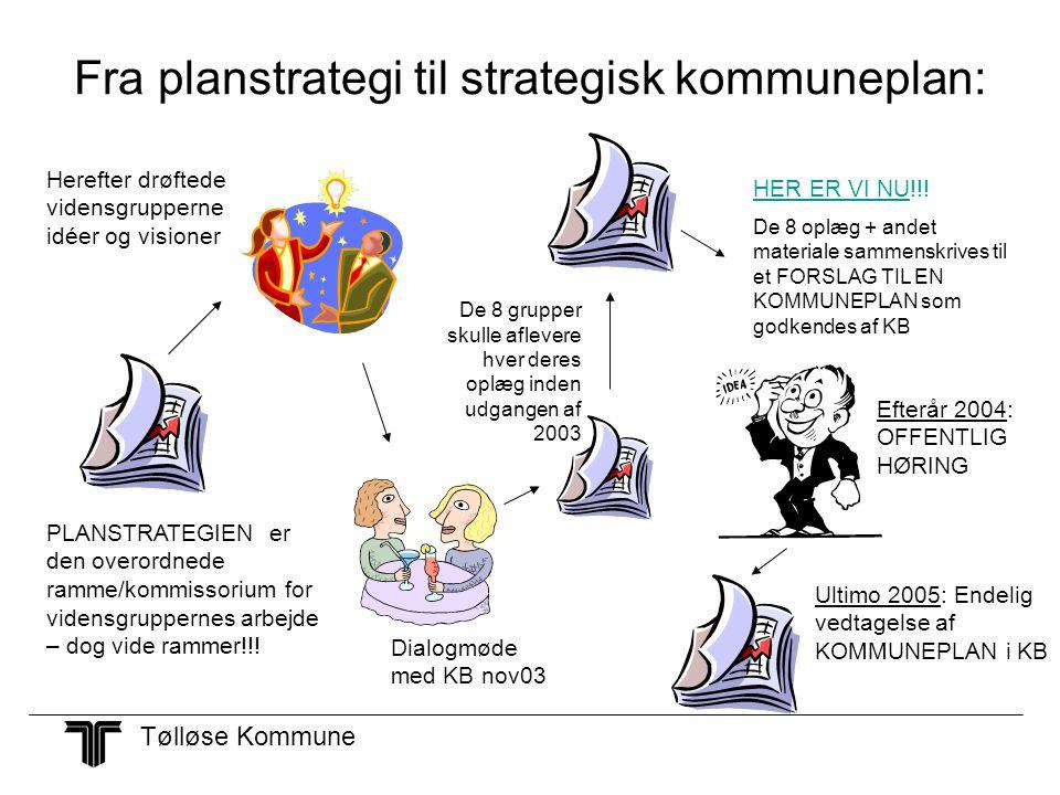 Fra planstrategi til strategisk kommuneplan: