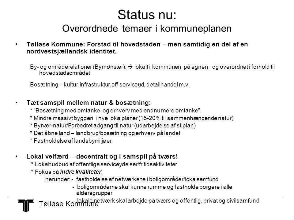 Status nu: Overordnede temaer i kommuneplanen