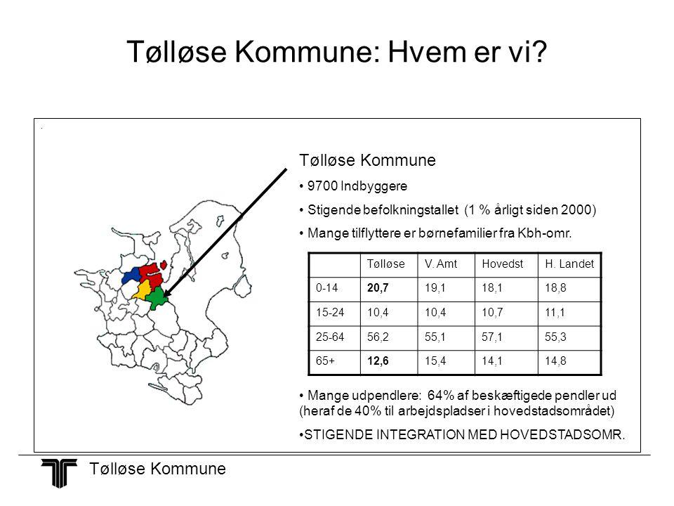 Tølløse Kommune: Hvem er vi