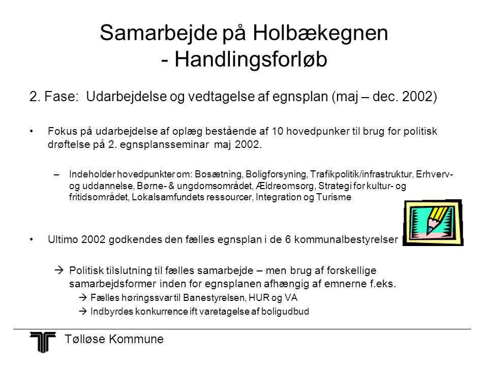 Samarbejde på Holbækegnen - Handlingsforløb